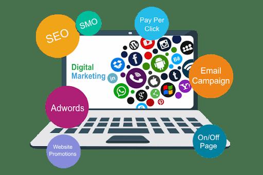 digital marketing agency in coimbatore